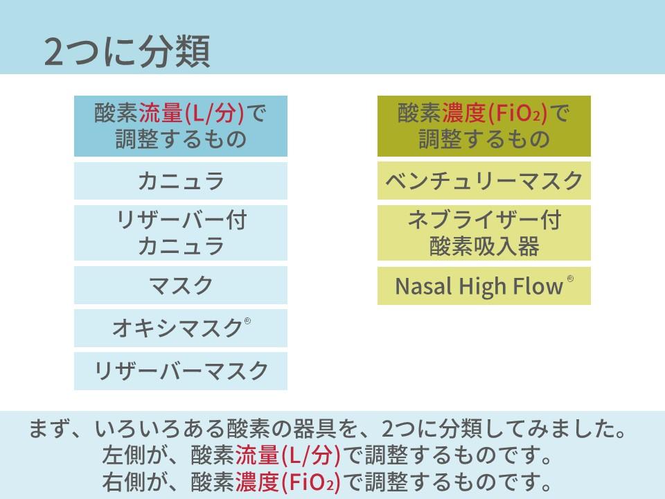 酸素療法、高流量システム