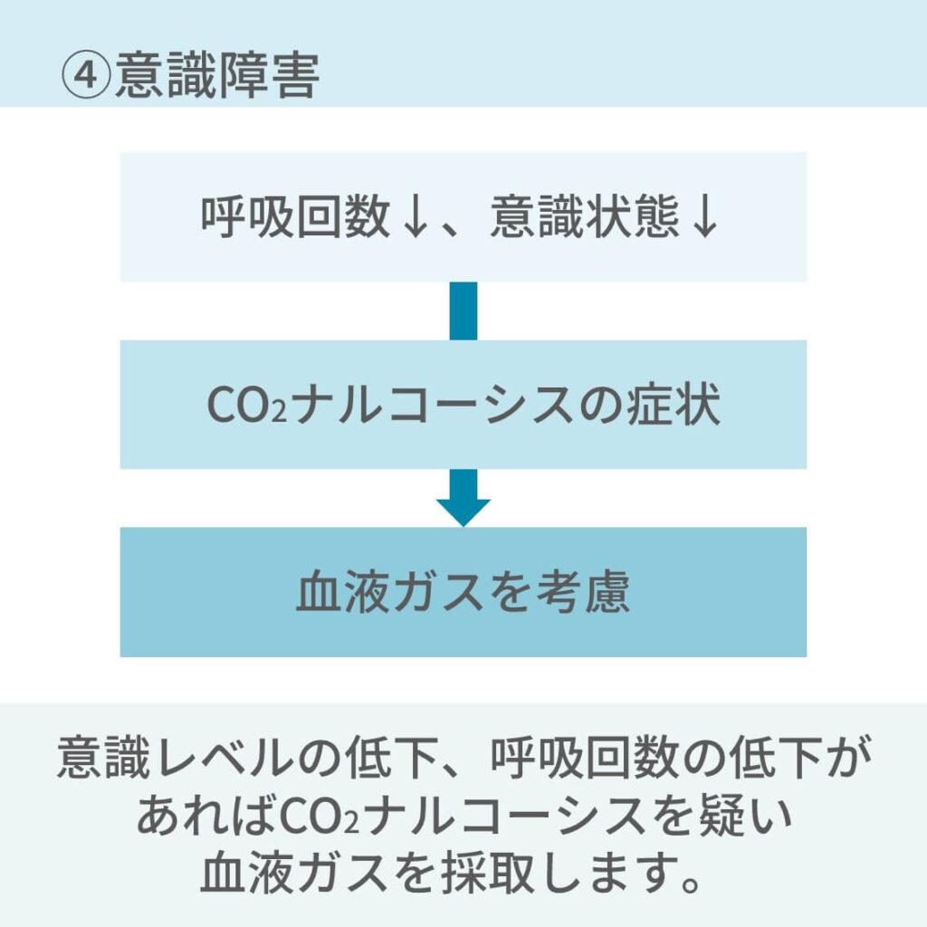 CO2ナルコーシス、観察項目