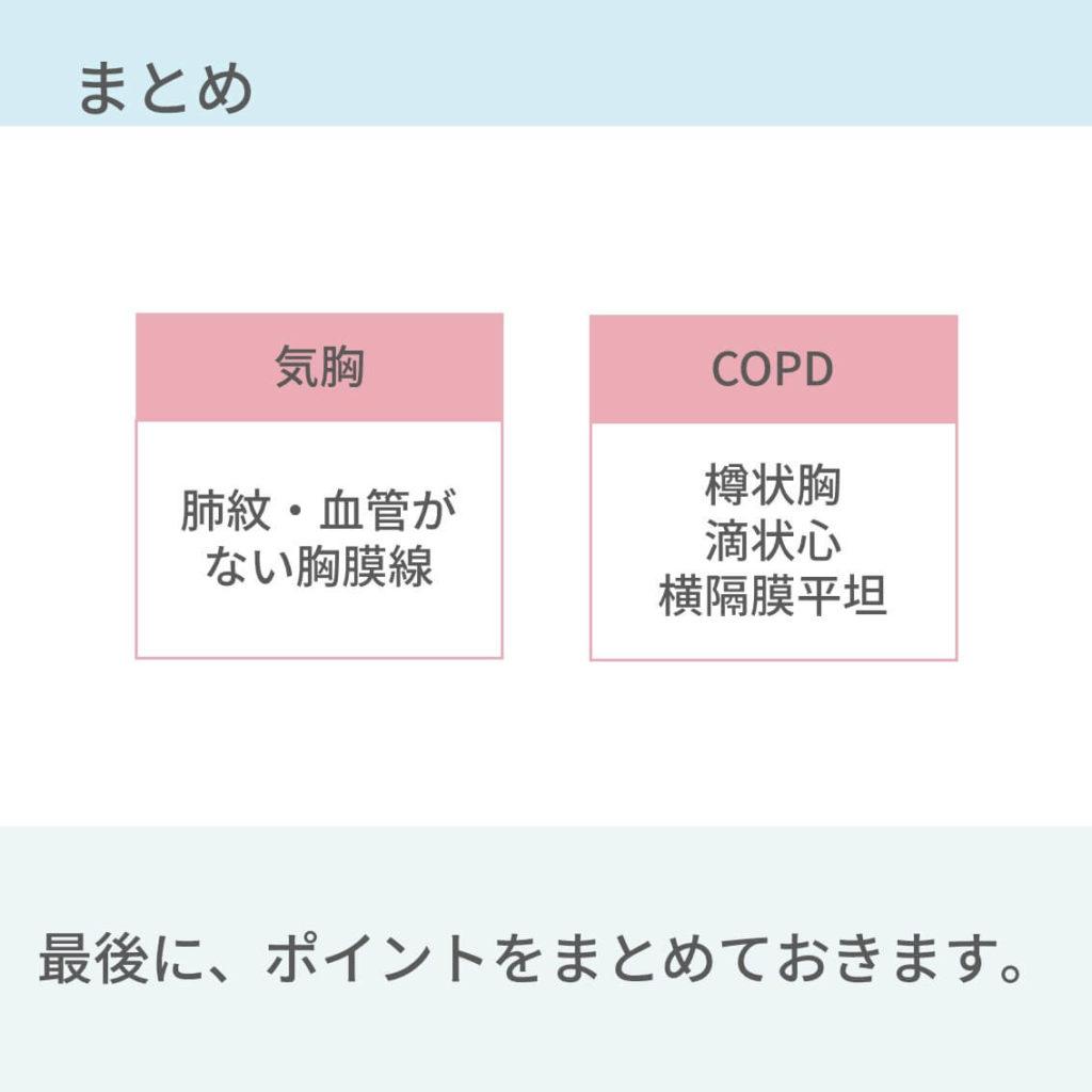 胸部レントゲン、COPD