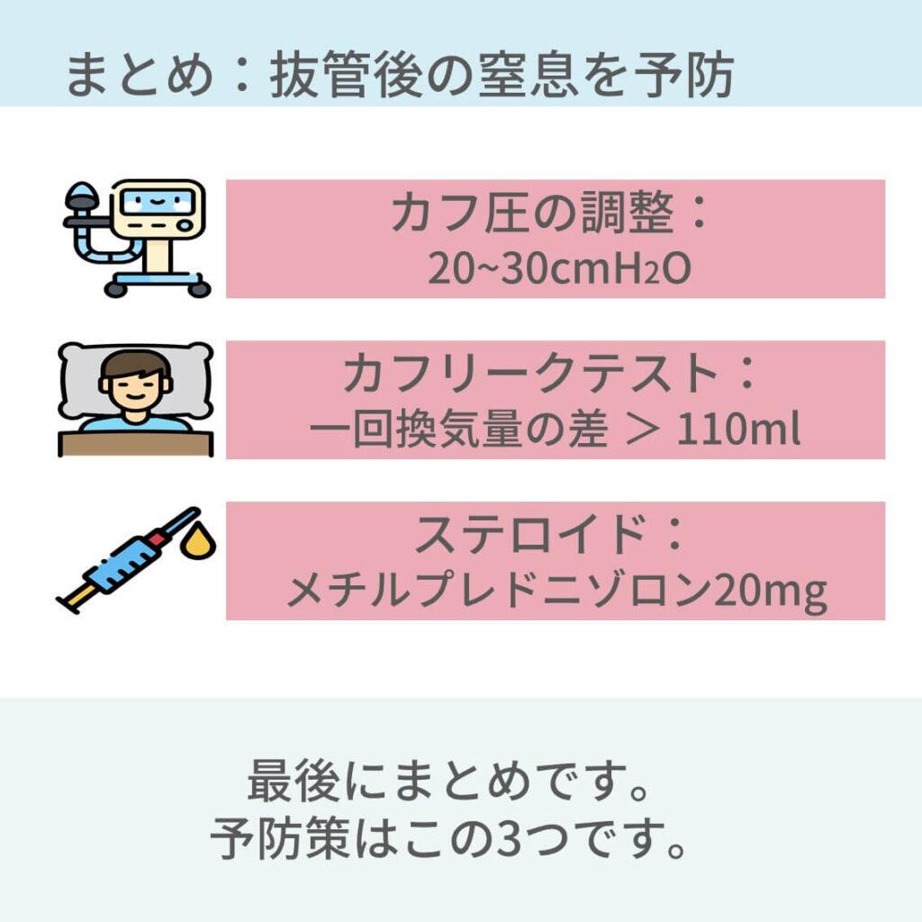 人工呼吸器、喉頭浮腫、再挿管、カフリークテスト、プレドニン