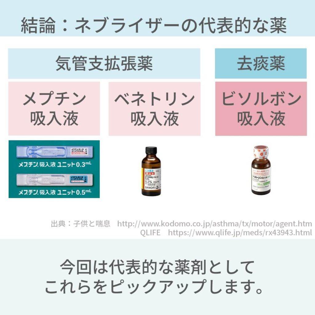 ネブライザー 薬品